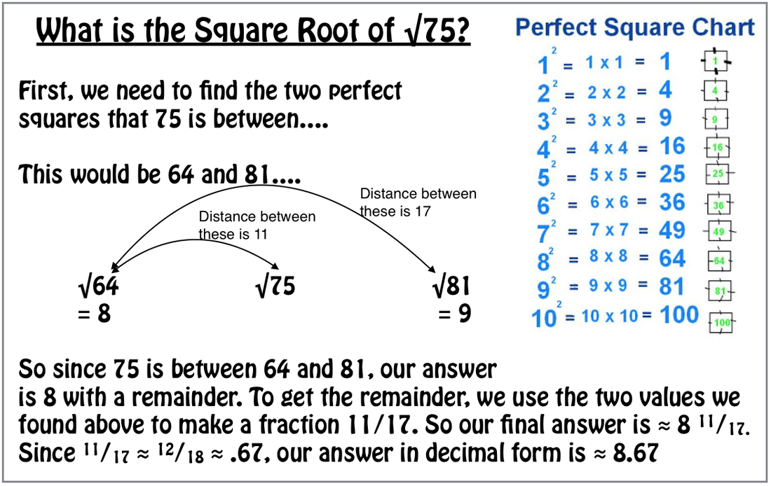 100 Non Perfect Squares Worksheet